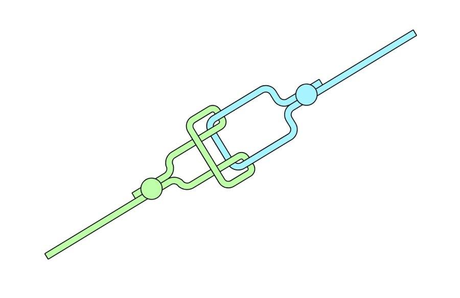 loop to loop connection
