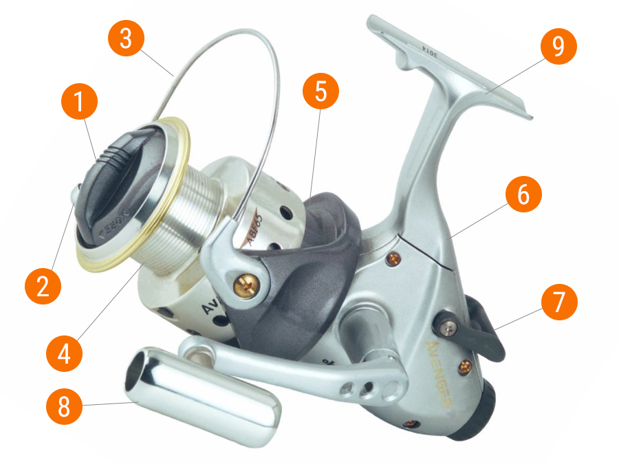 Parts of a Spinning Reel