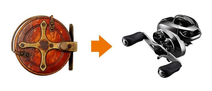History of Baitcasting Reels